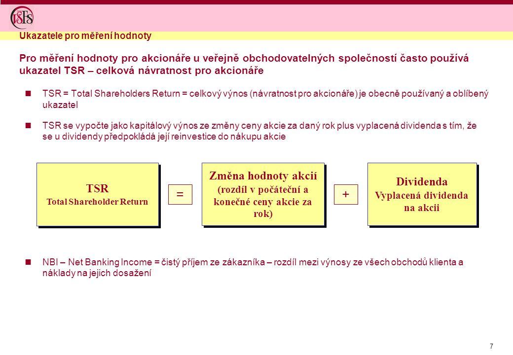 7 Pro měření hodnoty pro akcionáře u veřejně obchodovatelných společností často používá ukazatel TSR – celková návratnost pro akcionáře TSR = Total Sh
