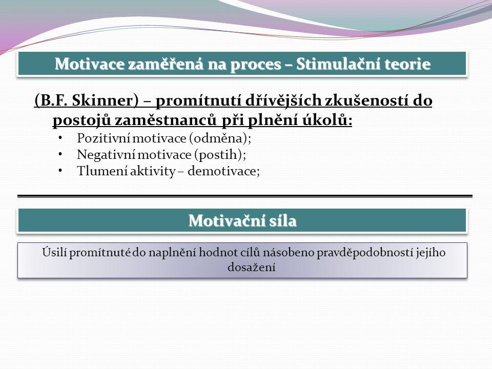 (B.F. Skinner) – promítnutí dřívějších zkušeností do postojů zaměstnanců při plnění úkolů: Pozitivní motivace (odměna); Negativní motivace (postih); T