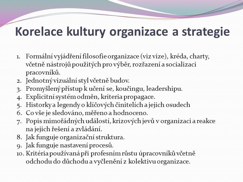 1.Formální vyjádření filosofie organizace (viz vize), kréda, charty, včetně nástrojů použitých pro výběr, rozřazení a socializaci pracovníků. 2.Jednot