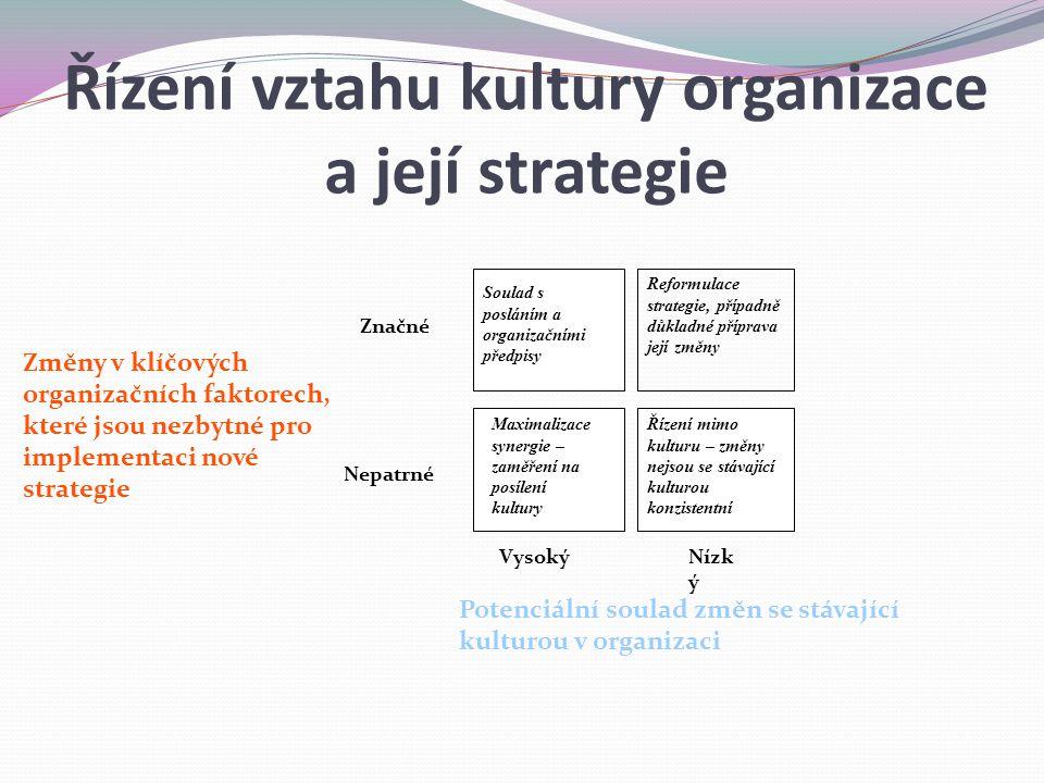 Značné Nepatrné VysokýNízk ý Potenciální soulad změn se stávající kulturou v organizaci Změny v klíčových organizačních faktorech, které jsou nezbytné