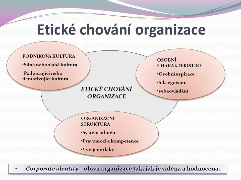 Corporate identity – obraz organizace tak, jak je viděna a hodnocena. PODNIKOVÁ KULTURA Silná nebo slabá kultura Podporující nebo demotivující kultura