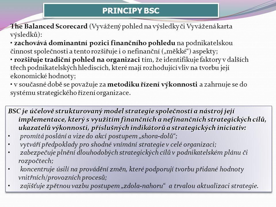PRINCIPY BSC The Balanced Scorecard (Vyvážený pohled na výsledky či Vyvážená karta výsledků): zachovává dominantní pozici finančního pohledu na podnik