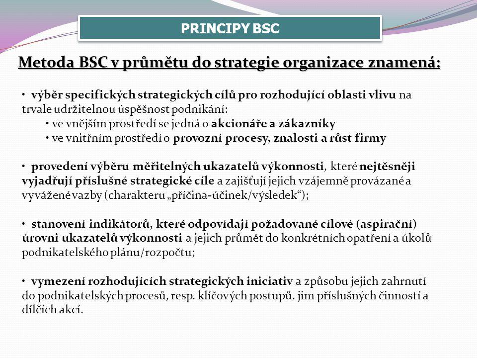 PRINCIPY BSC výběr specifických strategických cílů pro rozhodující oblasti vlivu na trvale udržitelnou úspěšnost podnikání: ve vnějším prostředí se je