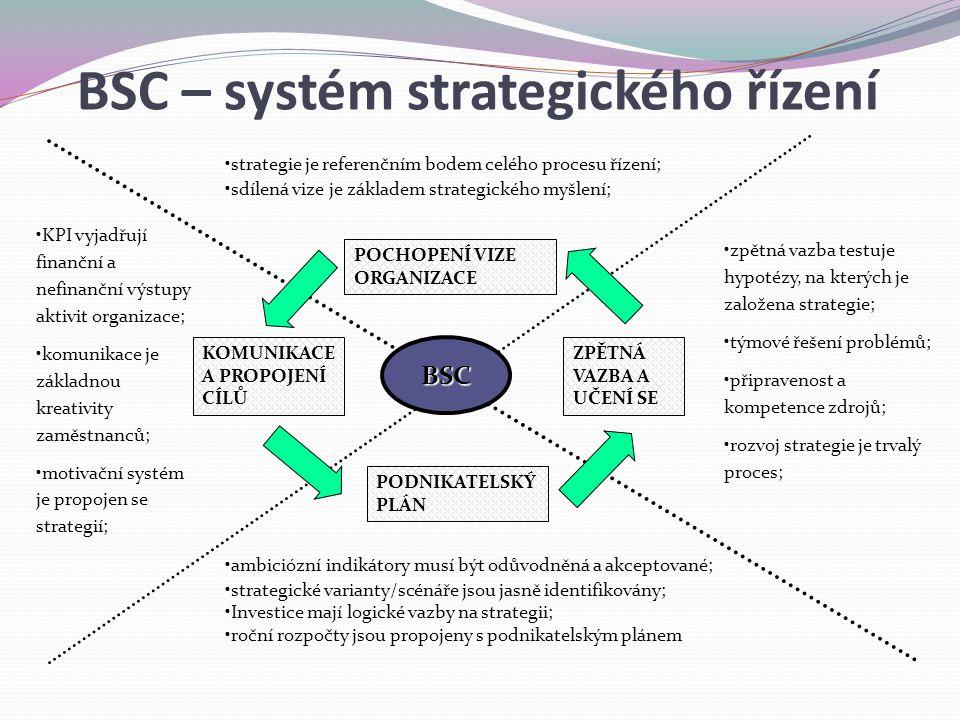 strategie je referenčním bodem celého procesu řízení; sdílená vize je základem strategického myšlení; ambiciózní indikátory musí být odůvodněná a akce
