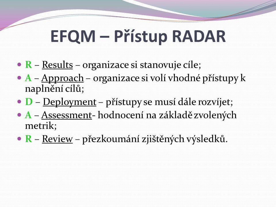 EFQM – Přístup RADAR R – Results – organizace si stanovuje cíle; A – Approach – organizace si volí vhodné přístupy k naplnění cílů; D – Deployment – p
