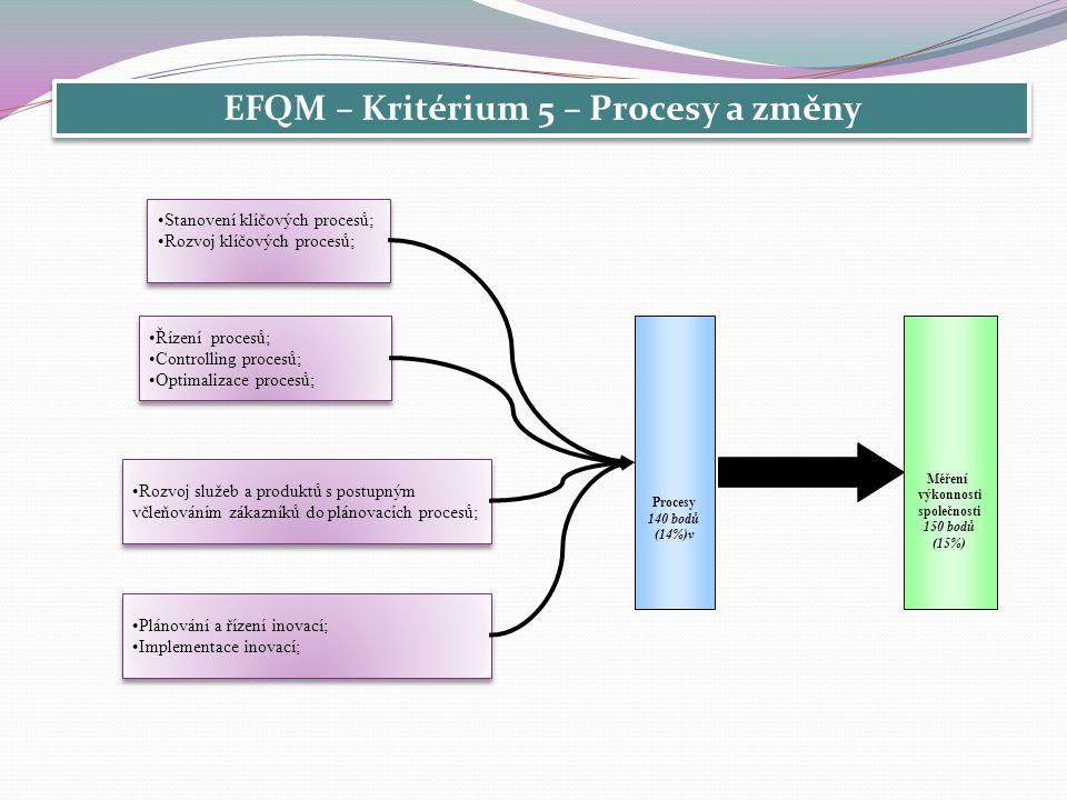 Procesy 140 bodů (14%)v Měření výkonnosti společnosti 150 bodů (15%) Stanovení klíčových procesů; Rozvoj klíčových procesů; Stanovení klíčových proces