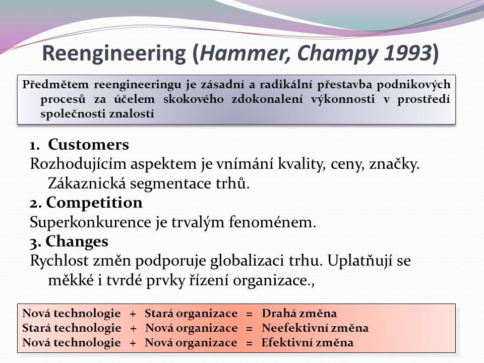 Předmětem reengineeringu je zásadní a radikální přestavba podnikových procesů za účelem skokového zdokonalení výkonnosti v prostředí společnosti znalo
