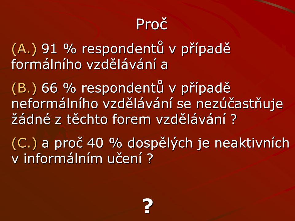 Proč (A.) 91 % respondentů v případě formálního vzdělávání a (B.) 66 % respondentů v případě neformálního vzdělávání se nezúčastňuje žádné z těchto fo