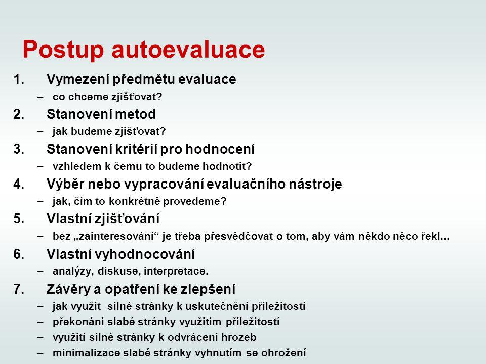 Postup autoevaluace 1.Vymezení předmětu evaluace –co chceme zjišťovat.