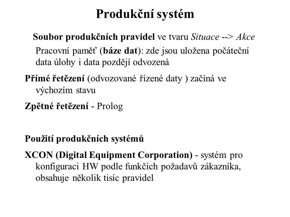 Produkční systém Soubor produkčních pravidel ve tvaru Situace --> Akce Pracovní paměť (báze dat): zde jsou uložena počáteční data úlohy i data pozdějí odvozená Přímé řetězení (odvozované řízené daty ) začíná ve výchozím stavu Zpětné řetězení - Prolog Použití produkčních systémů XCON (Digital Equipment Corporation) - systém pro konfiguraci HW podle funkčích požadavů zákazníka, obsahuje několik tisíc pravidel
