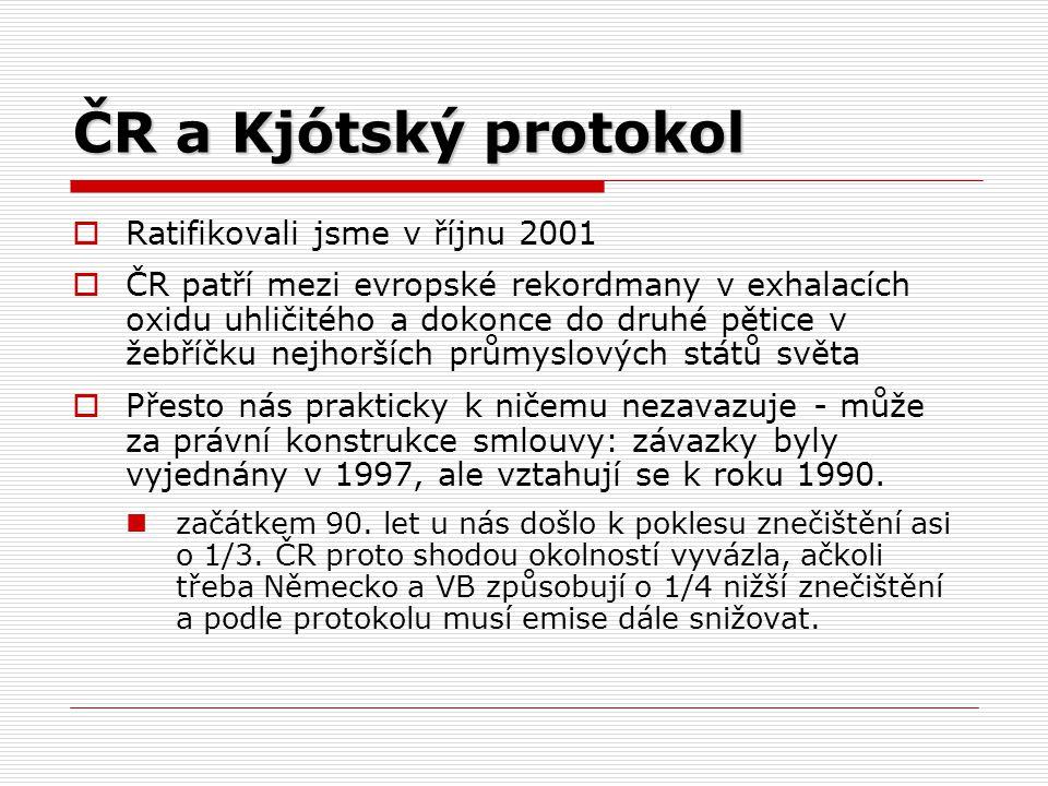 ČR a Kjótský protokol  Ratifikovali jsme v říjnu 2001  ČR patří mezi evropské rekordmany v exhalacích oxidu uhličitého a dokonce do druhé pětice v ž