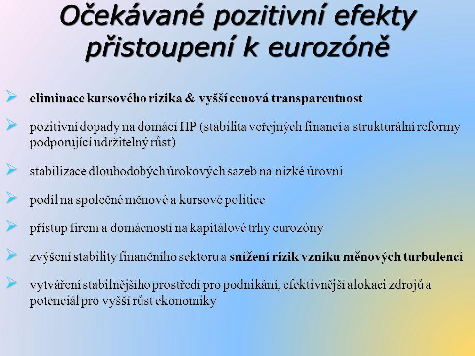 Očekávané pozitivní efekty přistoupení k eurozóně  eliminace kursového rizika & vyšší cenová transparentnost  pozitivní dopady na domácí HP (stabili