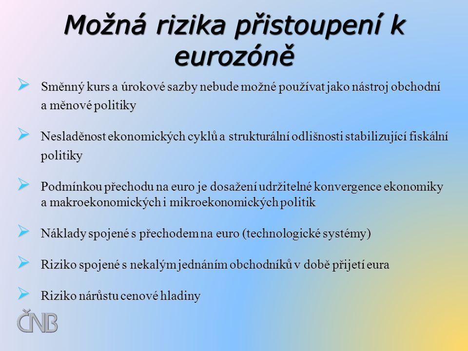 Možná rizika přistoupení k eurozóně  Směnný kurs a úrokové sazby nebude možné používat jako nástroj obchodní a měnové politiky  Nesladěnost ekonomických cyklů a strukturální odlišnosti stabilizující fiskální politiky  Podmínkou přechodu na euro je dosažení udržitelné konvergence ekonomiky a makroekonomických i mikroekonomických politik  Náklady spojené s přechodem na euro (technologické systémy)  Riziko spojené s nekalým jednáním obchodníků v době přijetí eura  Riziko nárůstu cenové hladiny
