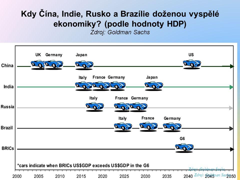 Kdy Čína, Indie, Rusko a Brazílie doženou vyspělé ekonomiky? (podle hodnoty HDP) Zdroj: Goldman Sachs Zdroj: Goldman Sachs