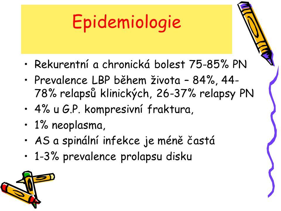 Epidemiologie Prevalence CLBP - 23%, 1-12% populace je disabled pro LBP, převažuje nespecif.