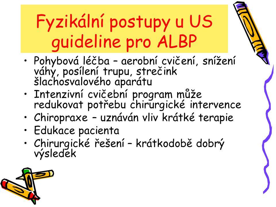 US guideline pro CLBP No evidence pro dlouhodobý účinek analgetik, NSA, myorelaxancií, antidepresiv.