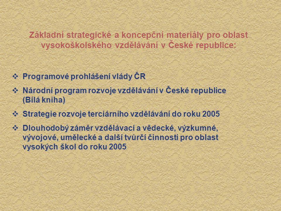 Základní strategické a koncepční materiály pro oblast vysokoškolského vzdělávání v České republice:  Programové prohlášení vlády ČR  Národní program