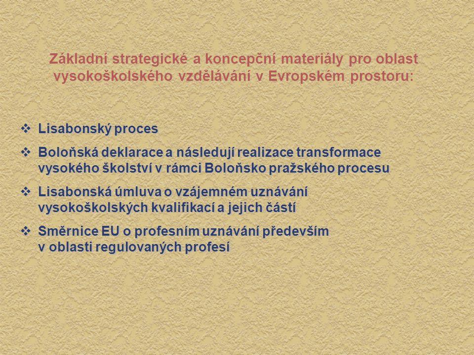 Základní strategické a koncepční materiály pro oblast vysokoškolského vzdělávání v Evropském prostoru:  Lisabonský proces  Boloňská deklarace a následují realizace transformace vysokého školství v rámci Boloňsko pražského procesu  Lisabonská úmluva o vzájemném uznávání vysokoškolských kvalifikací a jejich částí  Směrnice EU o profesním uznávání především v oblasti regulovaných profesí  Lisabonský proces  Boloňská deklarace a následují realizace transformace vysokého školství v rámci Boloňsko pražského procesu  Lisabonská úmluva o vzájemném uznávání vysokoškolských kvalifikací a jejich částí  Směrnice EU o profesním uznávání především v oblasti regulovaných profesí