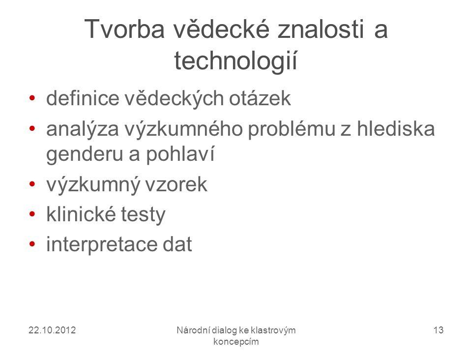 22.10.2012Národní dialog ke klastrovým koncepcím 13 Tvorba vědecké znalosti a technologií definice vědeckých otázek analýza výzkumného problému z hlediska genderu a pohlaví výzkumný vzorek klinické testy interpretace dat