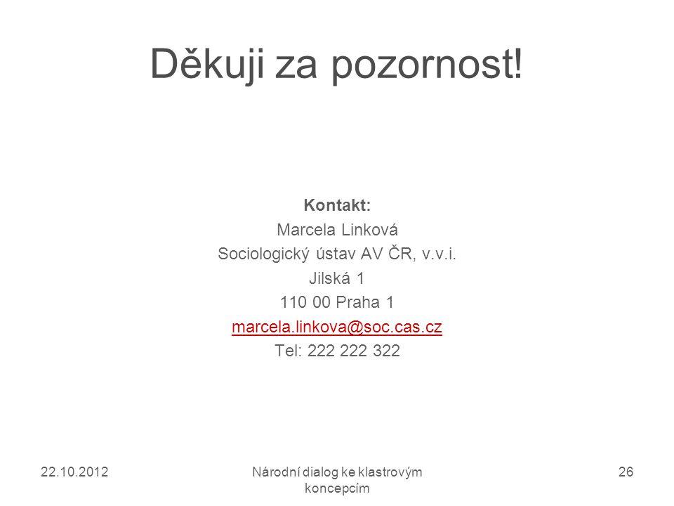 22.10.2012Národní dialog ke klastrovým koncepcím 26 Děkuji za pozornost.