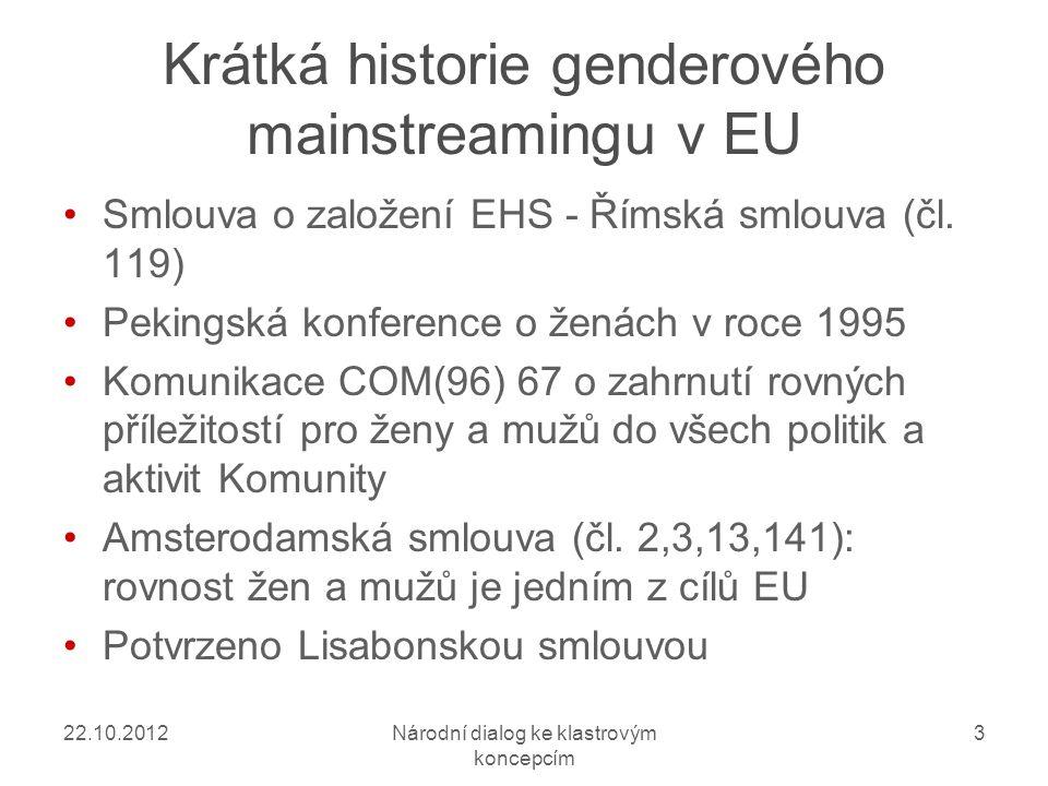 22.10.2012Národní dialog ke klastrovým koncepcím 3 Krátká historie genderového mainstreamingu v EU Smlouva o založení EHS - Římská smlouva (čl.
