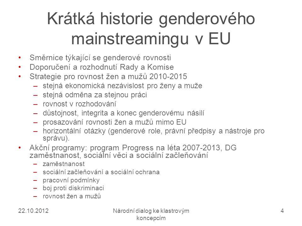22.10.2012Národní dialog ke klastrovým koncepcím 4 Krátká historie genderového mainstreamingu v EU Směrnice týkající se genderové rovnosti Doporučení a rozhodnutí Rady a Komise Strategie pro rovnost žen a mužů 2010-2015 –stejná ekonomická nezávislost pro ženy a muže –stejná odměna za stejnou práci –rovnost v rozhodování –důstojnost, integrita a konec genderovému násilí –prosazování rovnosti žen a mužů mimo EU –horizontální otázky (genderové role, právní předpisy a nástroje pro správu).