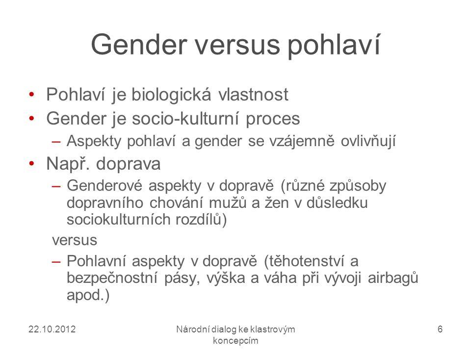 22.10.2012Národní dialog ke klastrovým koncepcím 6 Gender versus pohlaví Pohlaví je biologická vlastnost Gender je socio-kulturní proces –Aspekty pohlaví a gender se vzájemně ovlivňují Např.