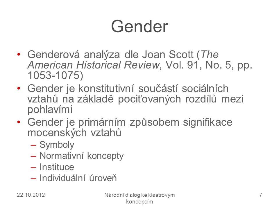 22.10.2012Národní dialog ke klastrovým koncepcím 7 Gender Genderová analýza dle Joan Scott (The American Historical Review, Vol.