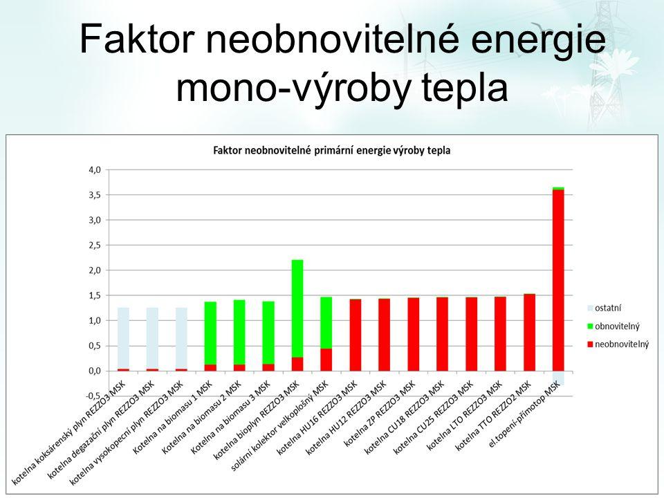 Faktor neobnovitelné energie mono-výroby tepla