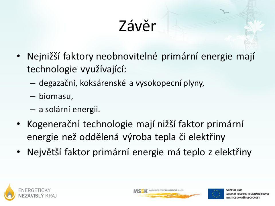 Závěr Nejnižší faktory neobnovitelné primární energie mají technologie využívající: – degazační, koksárenské a vysokopecní plyny, – biomasu, – a solární energii.