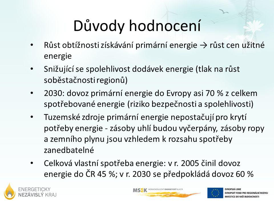 Důvody hodnocení Růst obtížnosti získávání primární energie → růst cen užitné energie Snižující se spolehlivost dodávek energie (tlak na růst soběstačnosti regionů) 2030: dovoz primární energie do Evropy asi 70 % z celkem spotřebované energie (riziko bezpečnosti a spolehlivosti) Tuzemské zdroje primární energie nepostačují pro krytí potřeby energie - zásoby uhlí budou vyčerpány, zásoby ropy a zemního plynu jsou vzhledem k rozsahu spotřeby zanedbatelné Celková vlastní spotřeba energie: v r.