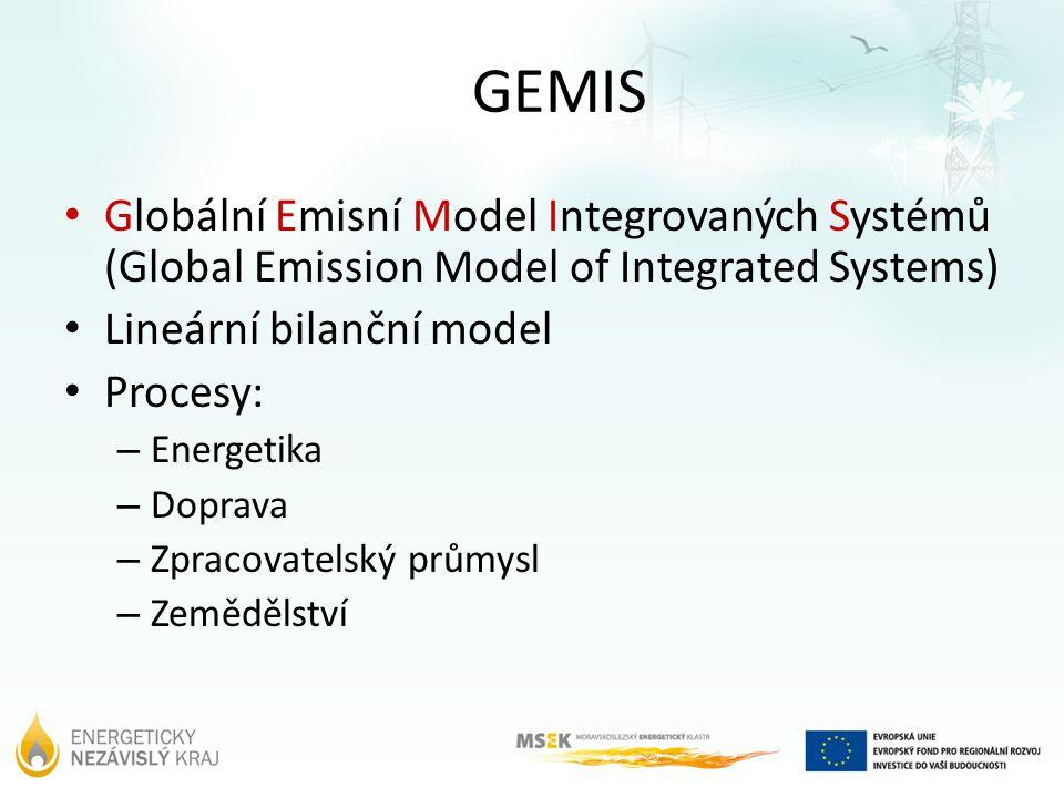 GEMIS Globální Emisní Model Integrovaných Systémů (Global Emission Model of Integrated Systems) Lineární bilanční model Procesy: – Energetika – Doprava – Zpracovatelský průmysl – Zemědělství