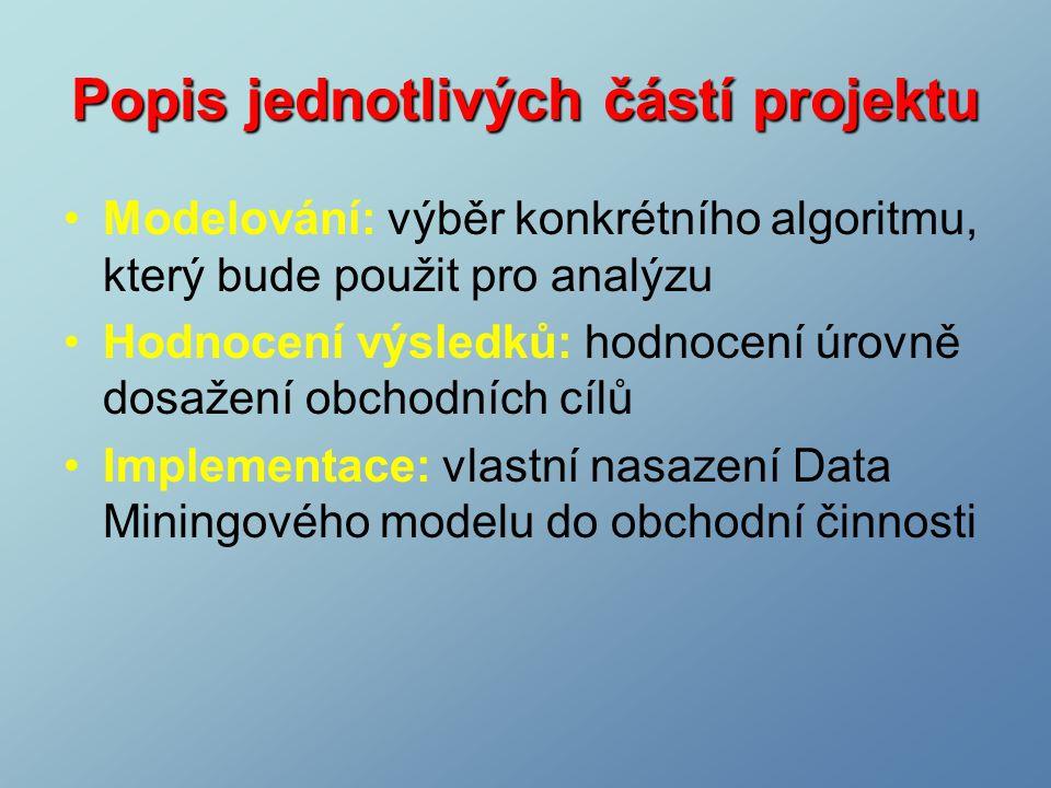 Modelování: výběr konkrétního algoritmu, který bude použit pro analýzu Hodnocení výsledků: hodnocení úrovně dosažení obchodních cílů Implementace: vlastní nasazení Data Miningového modelu do obchodní činnosti Popis jednotlivých částí projektu