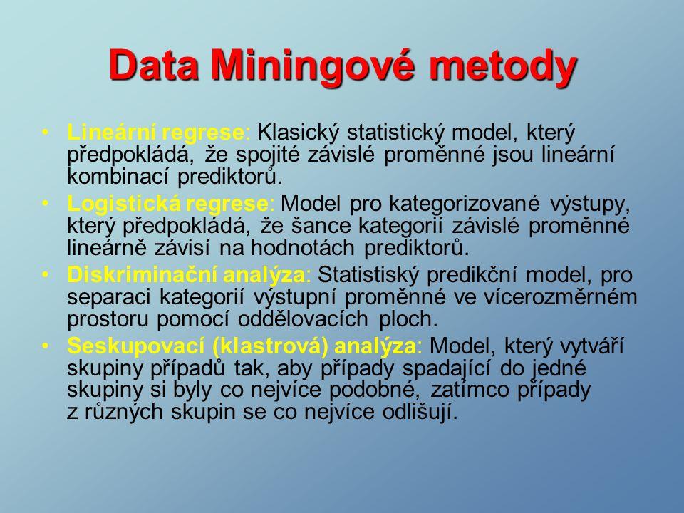 Data Miningové metody Lineární regrese: Klasický statistický model, který předpokládá, že spojité závislé proměnné jsou lineární kombinací prediktorů.