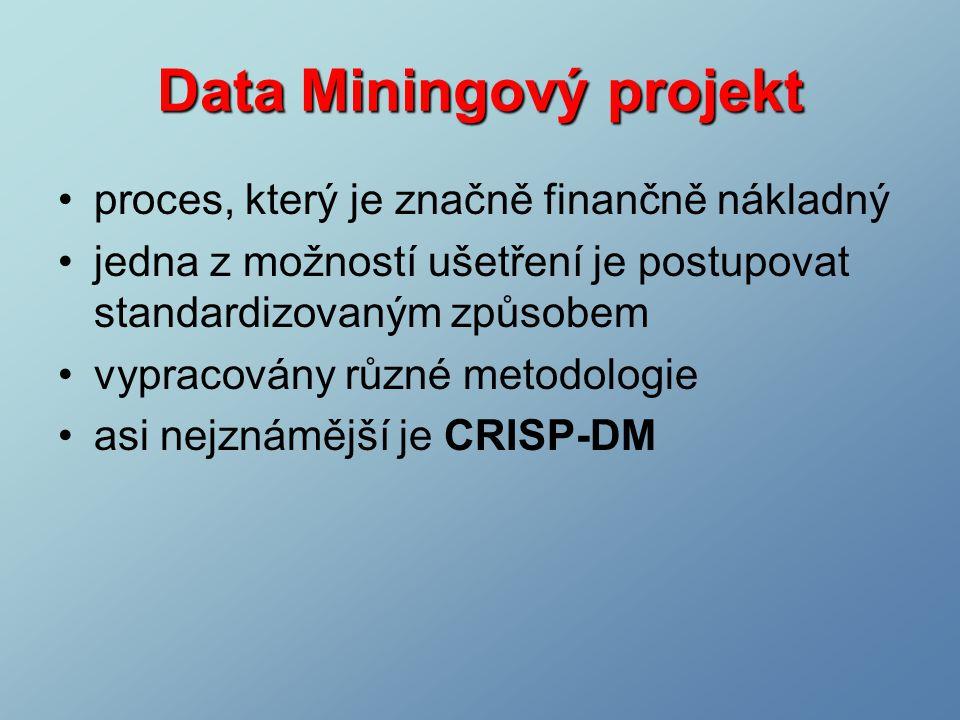 Data Miningový projekt proces, který je značně finančně nákladný jedna z možností ušetření je postupovat standardizovaným způsobem vypracovány různé metodologie asi nejznámější je CRISP-DM