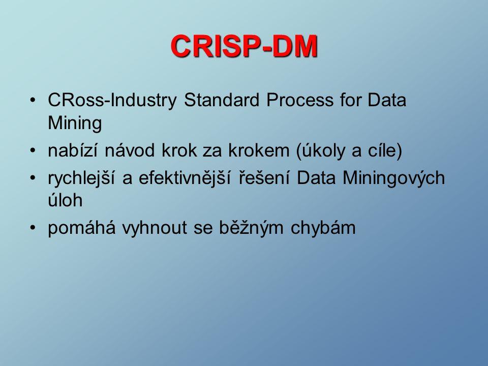 CRISP-DM CRoss-Industry Standard Process for Data Mining nabízí návod krok za krokem (úkoly a cíle) rychlejší a efektivnější řešení Data Miningových úloh pomáhá vyhnout se běžným chybám
