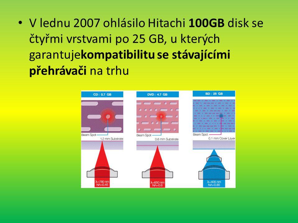 V lednu 2007 ohlásilo Hitachi 100GB disk se čtyřmi vrstvami po 25 GB, u kterých garantujekompatibilitu se stávajícími přehrávači na trhu