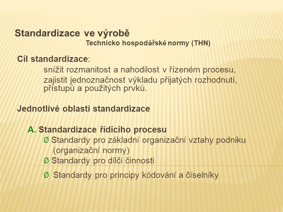 Standardizace ve výrobě Technicko hospod á řsk é normy (THN) Cíl standardizace: snížit rozmanitost a nahodilost v řízeném procesu, zajistit jednoznačn
