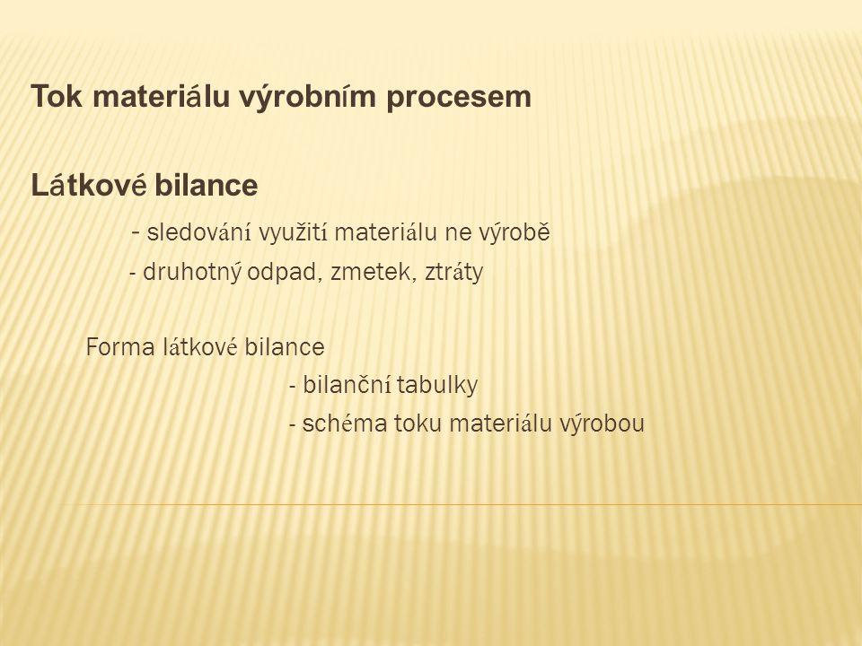 Tok materi á lu výrobn í m procesem L á tkov é bilance - sledov á n í využit í materi á lu ne výrobě - druhotný odpad, zmetek, ztr á ty Forma l á tkov