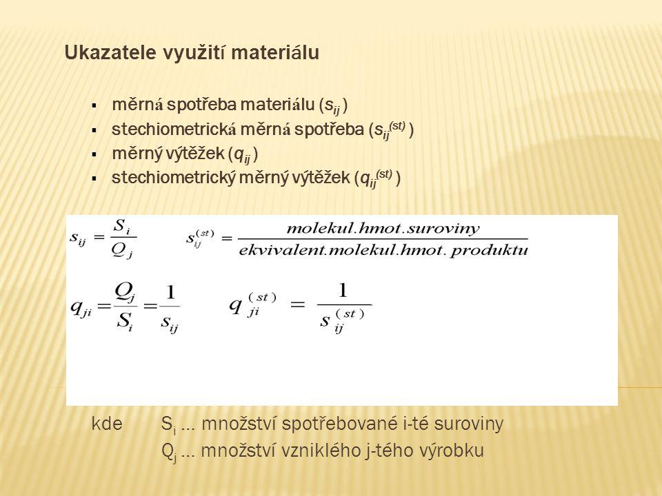 Ukazatele využit í materi á lu  měrn á spotřeba materi á lu (s ij )  stechiometrick á měrn á spotřeba (s ij (st) )  měrný výtěžek (q ij )  stechio