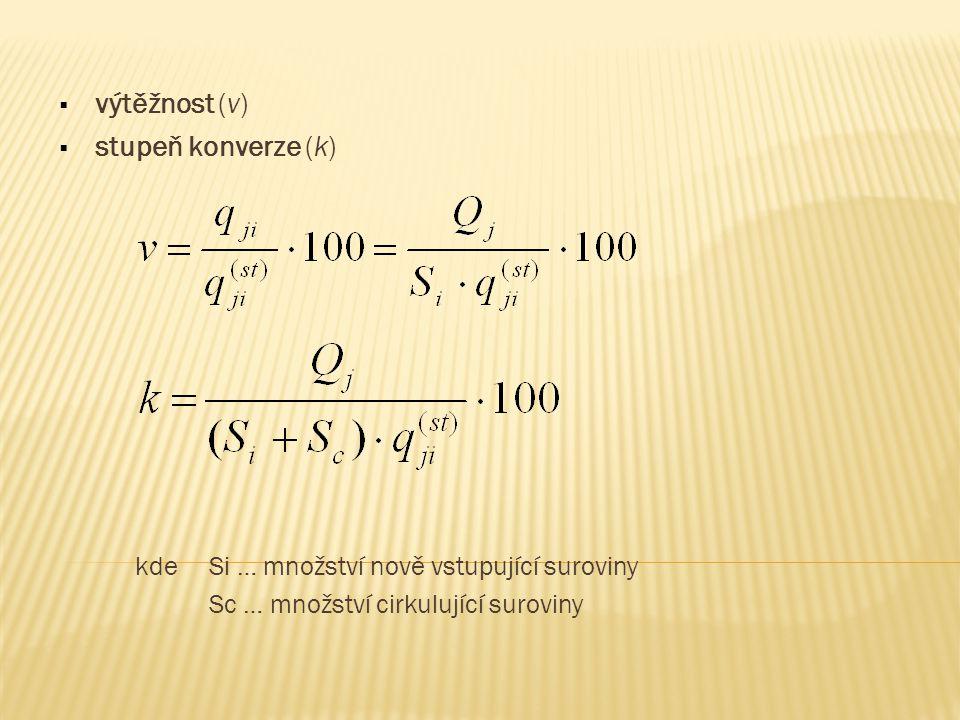  výtěžnost (v)  stupeň konverze (k) kdeSi … množství nově vstupující suroviny Sc … množství cirkulující suroviny