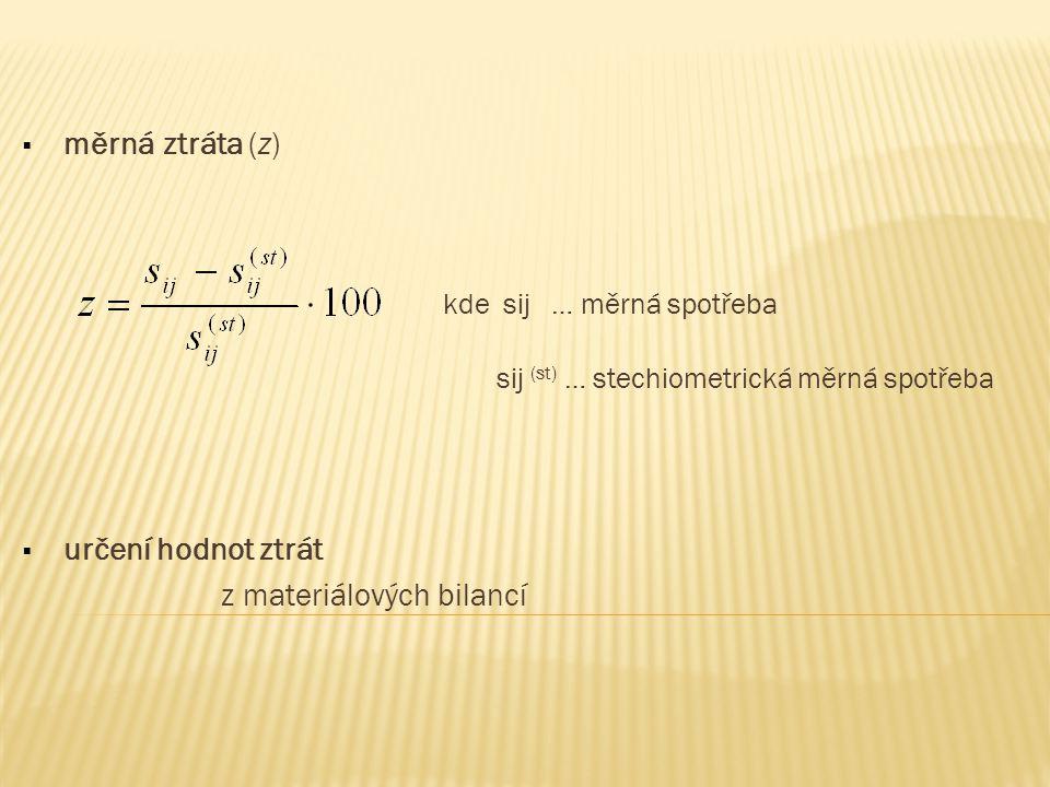  měrná ztráta (z) kde sij … měrná spotřeba sij (st) … stechiometrická měrná spotřeba  určení hodnot ztrát z materiálových bilancí