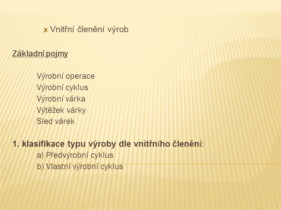 Vnitřní členění výrob Základní pojmy Výrobní operace Výrobní cyklus Výrobní várka Výtěžek várky Sled várek 1. klasifikace typu výroby dle vnitřn í ho