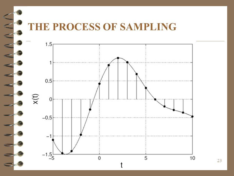 23 THE PROCESS OF SAMPLING