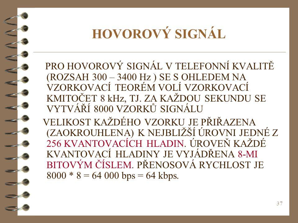 37 HOVOROVÝ SIGNÁL PRO HOVOROVÝ SIGNÁL V TELEFONNÍ KVALITĚ (ROZSAH 300 – 3400 Hz ) SE S OHLEDEM NA VZORKOVACÍ TEORÉM VOLÍ VZORKOVACÍ KMITOČET 8 kHz, T
