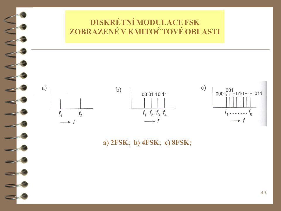 43 DISKRÉTNÍ MODULACE FSK ZOBRAZENÉ V KMITOČTOVÉ OBLASTI a) 2FSK; b) 4FSK; c) 8FSK;