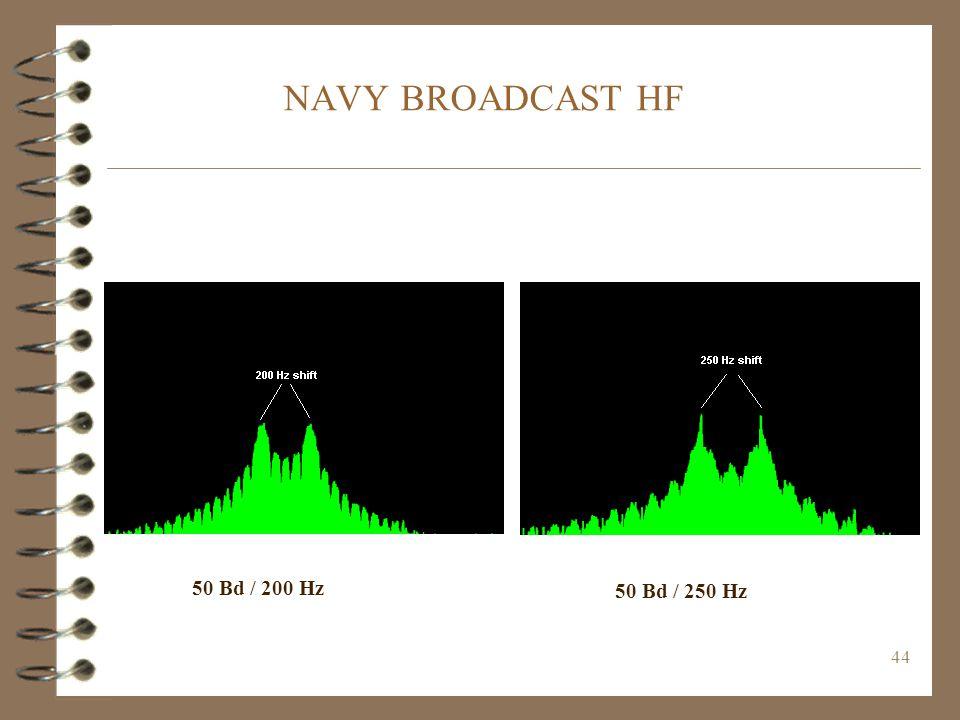 44 NAVY BROADCAST HF 50 Bd / 200 Hz 50 Bd / 250 Hz