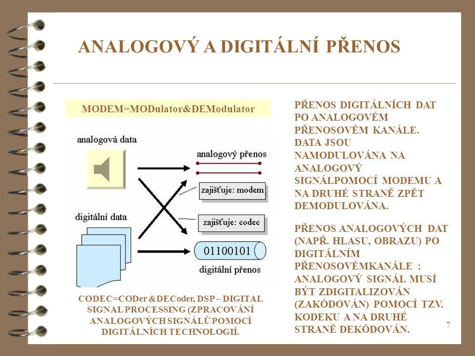 7 ANALOGOVÝ A DIGITÁLNÍ PŘENOS MODEM=MODulator&DEModulator CODEC=CODer &DECoder, DSP – DIGITAL SIGNAL PROCESSING (ZPRACOVÁNÍ ANALOGOVÝCH SIGNÁLŮ POMOC