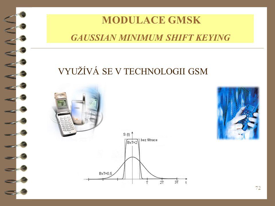 72 MODULACE GMSK GAUSSIAN MINIMUM SHIFT KEYING VYUŽÍVÁ SE V TECHNOLOGII GSM