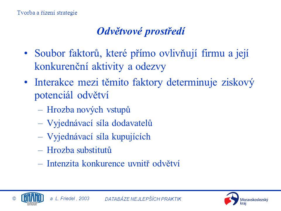Tvorba a řízení strategie © a L. Friedel, 2003 DATABÁZE NEJLEPŠÍCH PRAKTIK Odvětvové prostředí Soubor faktorů, které přímo ovlivňují firmu a její konk